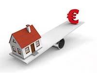 Hypotheken Buitenland